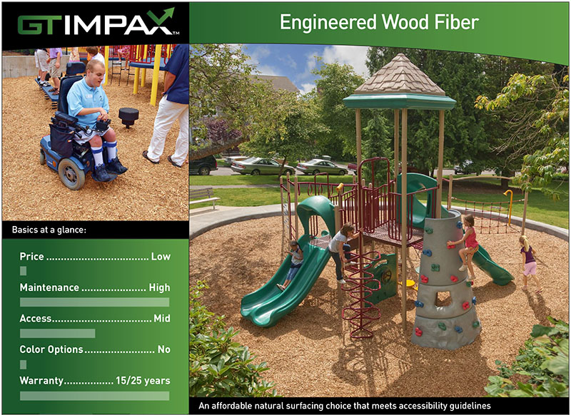 Engineered Wood Fiber Playground Surface