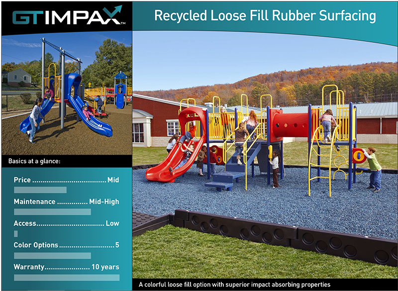Recycled Loose Fill Rubber Playground Surfacing