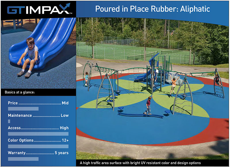 Poured in Place Rubber Playground Surface