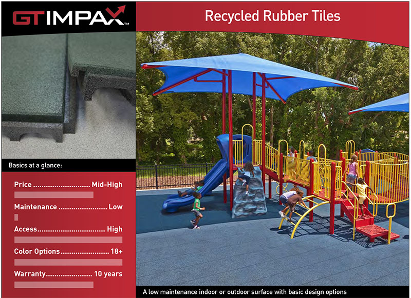 Recycled Rubber Tiles Playground Surfacing