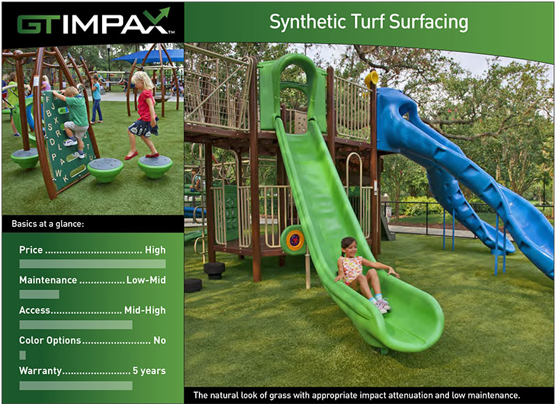 Synthetic Grass Turf Playground Surfacing